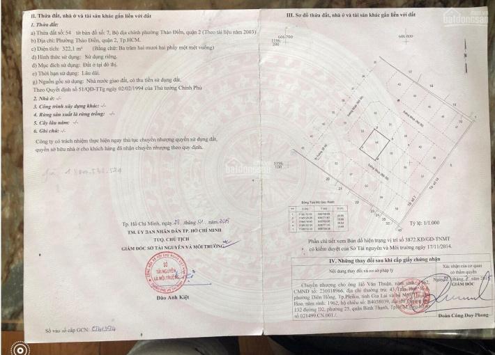 Bán đất khu compound Thảo Điền, 322.1m2 ảnh 0