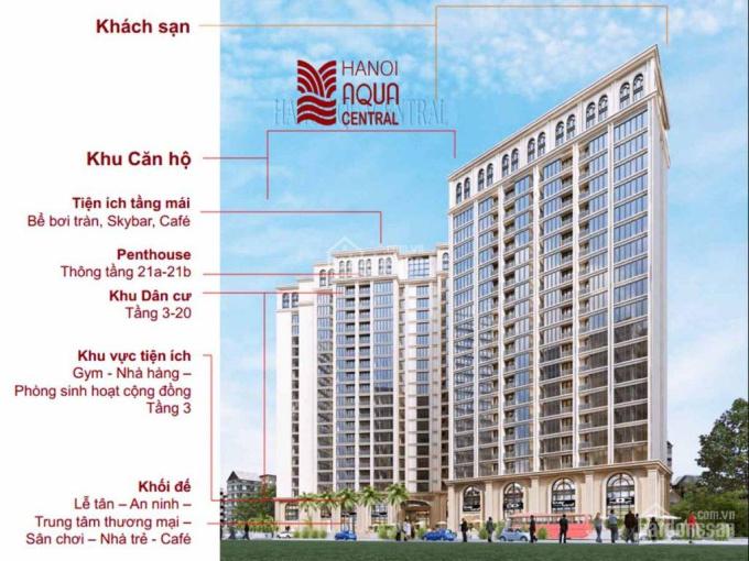 Bảng hàng tháng 8/2021 đầy đủ các căn hộ Hà Nội AQua Central 44 Yên Phụ ảnh 0